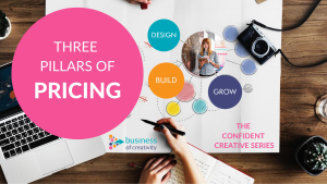 Confident Creative Training Series Website Pricing